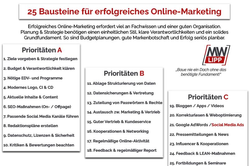 FAQ Tipps und Planung für erfolgreiches Online-Marketing - Checkliste mit 25 Aufgaben und Schritten